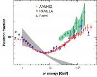 AMS detect dark matter?
